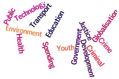 IELTS Energy 196: IELTS Thesis Statements: What Teachers